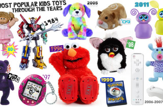 The Most Popular Kids Toys Through the Years