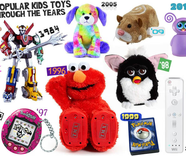 What Makes A Kids Favorite Toy : The most popular kids toys through years kid crave
