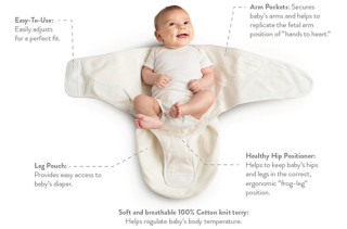 ERGObaby Sleep Tight Swaddler